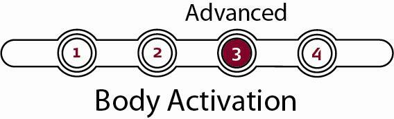 MBT Body Activation Index